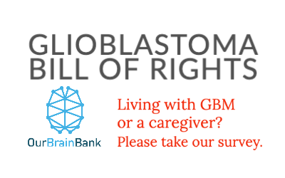 Take our GBM Bill of Rights Survey