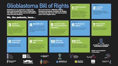 GBM Bill of Rights and GBM Awareness Day July 22 (press release)